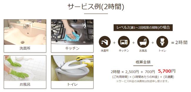 Casy(カジー)で対応できるキッチン掃除など